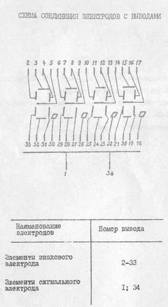 распиновка ижц5-4 8 http://
