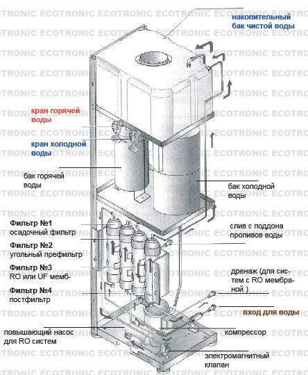 Устройство кулера для воды схема фото 314