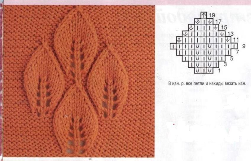 Вязание узоров листочка спицами схемы видео