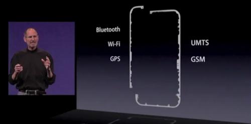 LOL-видео о том как все-таки нужно держать iPhone 4