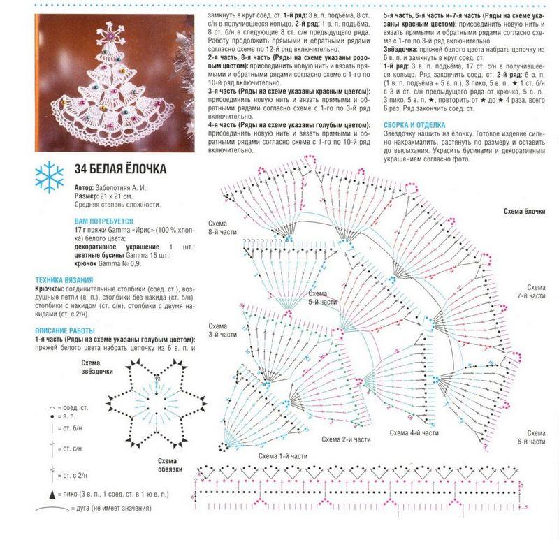 Вязание схемы и описание рукоделие 187