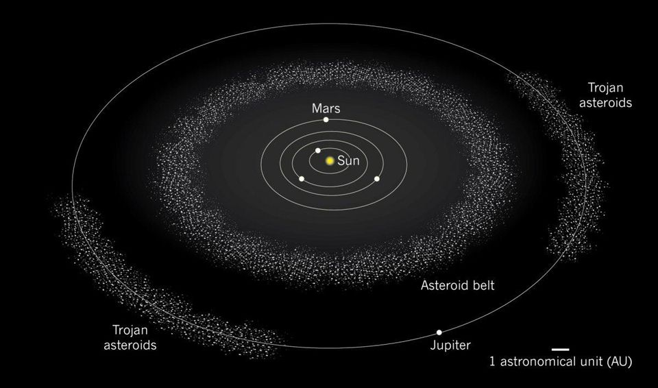 asteroid belt facts - HD1876×1105